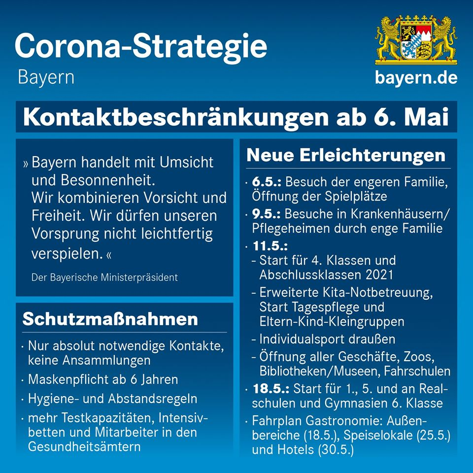 Corona Beschränkungen Was Ist Erlaubt Bayern